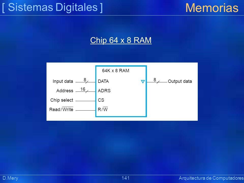 Memorias [ Sistemas Digitales ] Chip 64 x 8 RAM